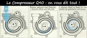 Photo / Menu article vers le compresseur G40